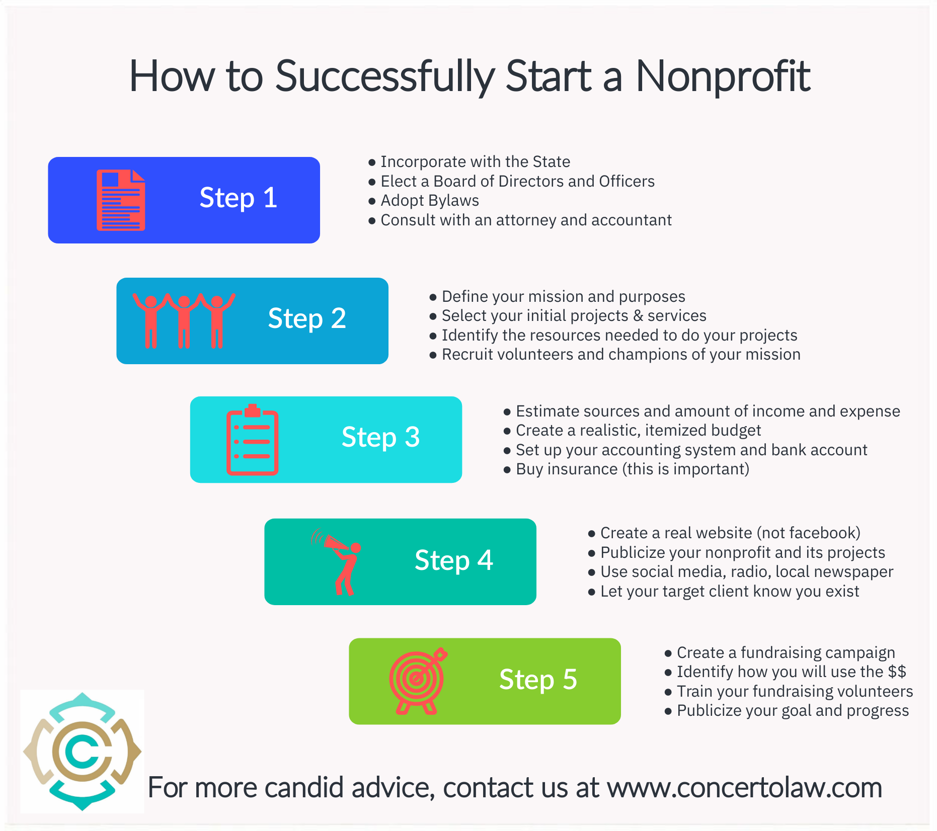5 Things New Nonprofits Must Do